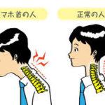 スマホ首に注意! 辛い腰痛に引き続き、肩こりや首痛のケアーを・・・